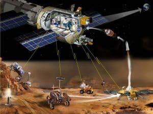 لماذا نذهب إلى المريخ إذا كنا نستطيع استخدام الاتصال المرئي؟