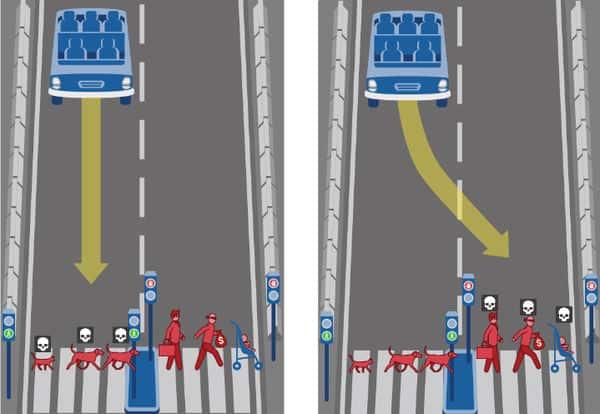 لعبة من إم آي تي لتحديد من يجب أن تقتله السيارة ذاتية القيادة