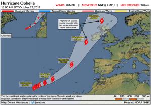 إعصار أوفيليا.. إعصار غريب قادم