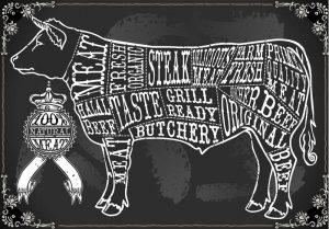 ماذا سيحدث للمراعي إذا توقفنا عن تناول لحوم الأبقار؟