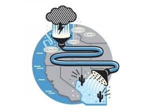 طريقة لنقل الفائض من مياه الأمطار إلى مناطق الجفاف