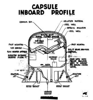 هكذا خططت القوات الجوية الأميركية لإرسال البشر إلى القمر