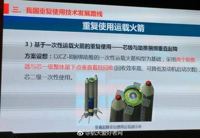 خطة الصين لمنافسة سبيس إكس وبلو أوريجين