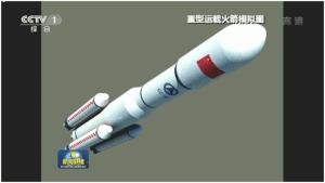 مخططات فضائية صينية ضخمة قد تتضمن مساعدة روسية