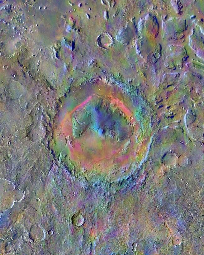 للعثور على الحياة على المريخ، نحن بحاجة لمركبات مدارية جديدة، وعربات جوالة أكثر تطوراً، وللبشر أيضاً