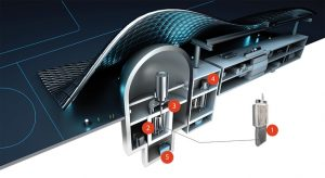 كيف يعمل مفاعل الملح المنصهر؟