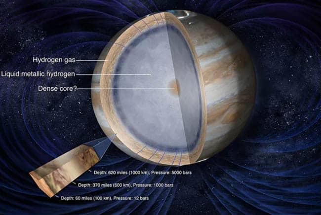 أقمار, كواكب خارجية, النظام الشمسي, فضاء, ناسا
