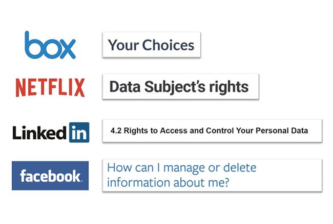 خصوصية, الإنترنت, تقنية, الأمان الرقمي
