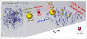 الأشجار تنقل فيروس كورونا: حبوب اللقاح تأخذه إلى مسافات بعيدة